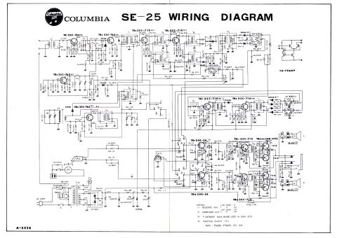 SE 25 WIRING DIAGRAM 11 columbia stereo wiring diagram on columbia download wirning diagrams columbia wiring diagram at crackthecode.co